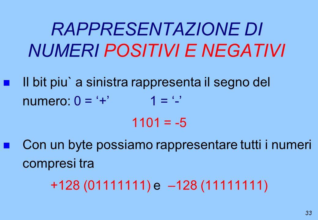 33 RAPPRESENTAZIONE DI NUMERI POSITIVI E NEGATIVI n Il bit piu` a sinistra rappresenta il segno del numero: 0 = +1 = - 1101 = -5 n Con un byte possiam