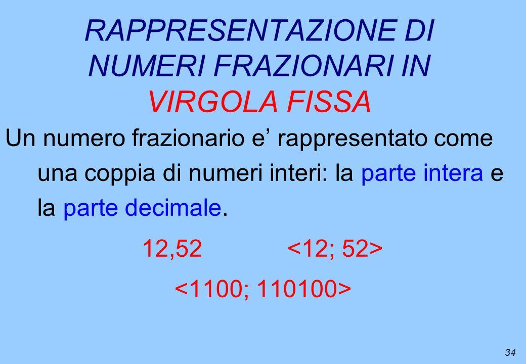 34 RAPPRESENTAZIONE DI NUMERI FRAZIONARI IN VIRGOLA FISSA Un numero frazionario e rappresentato come una coppia di numeri interi: la parte intera e la