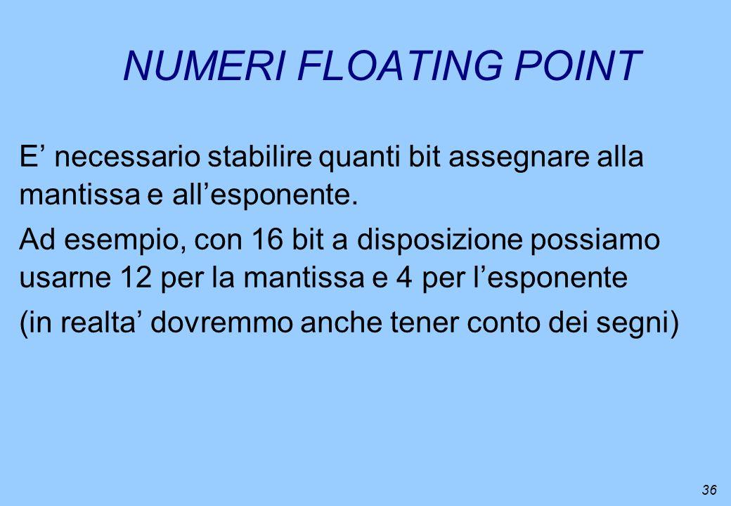 36 NUMERI FLOATING POINT E necessario stabilire quanti bit assegnare alla mantissa e allesponente. Ad esempio, con 16 bit a disposizione possiamo usar