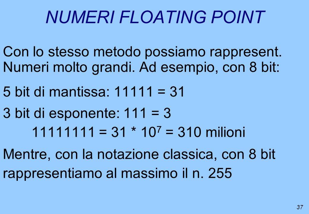 37 NUMERI FLOATING POINT Con lo stesso metodo possiamo rappresent. Numeri molto grandi. Ad esempio, con 8 bit: 5 bit di mantissa: 11111 = 31 3 bit di