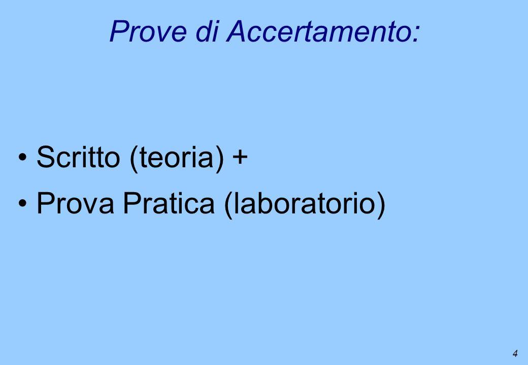 4 Prove di Accertamento: Scritto (teoria) + Prova Pratica (laboratorio)