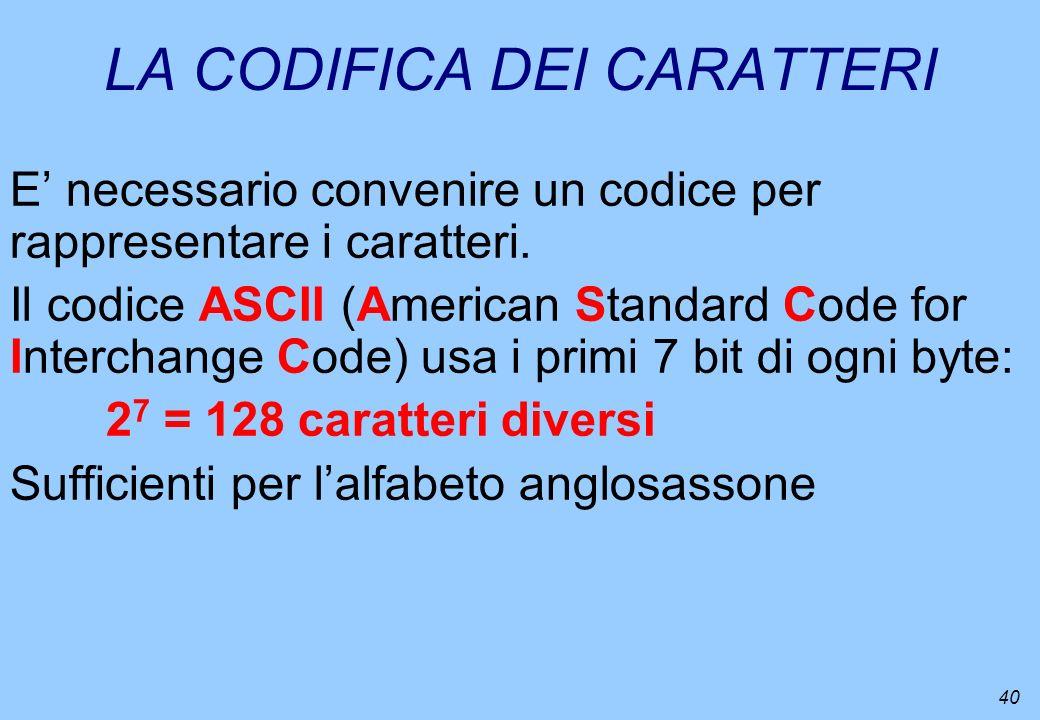 40 LA CODIFICA DEI CARATTERI E necessario convenire un codice per rappresentare i caratteri. Il codice ASCII (American Standard Code for Interchange C