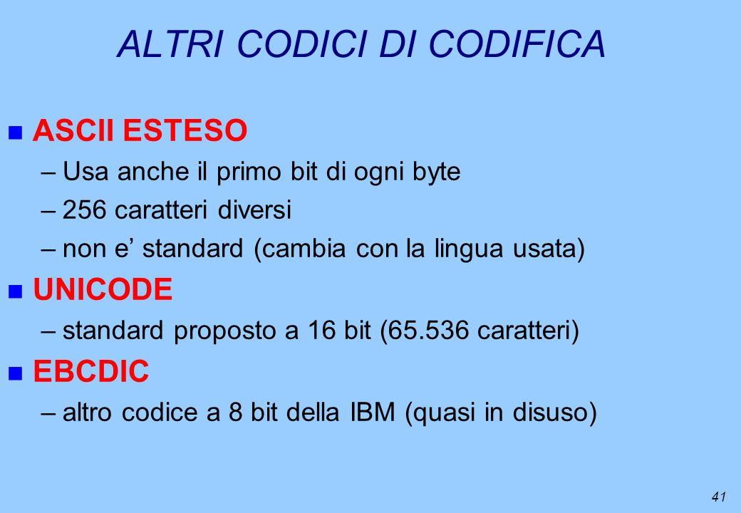 41 ALTRI CODICI DI CODIFICA n ASCII ESTESO –Usa anche il primo bit di ogni byte –256 caratteri diversi –non e standard (cambia con la lingua usata) n