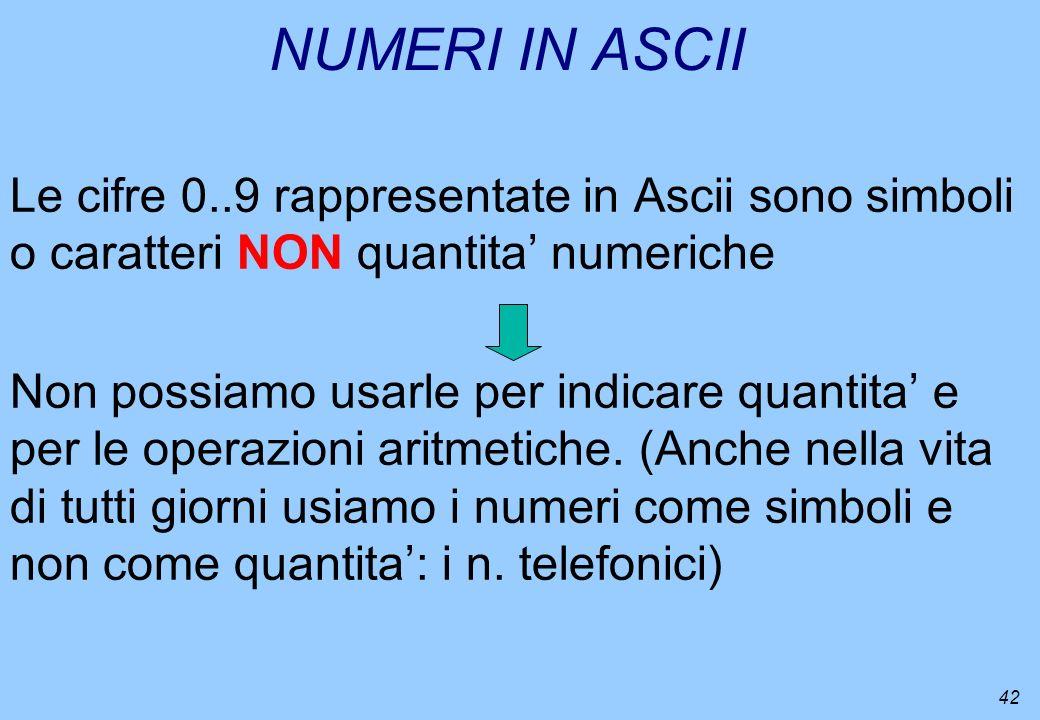 42 Le cifre 0..9 rappresentate in Ascii sono simboli o caratteri NON quantita numeriche Non possiamo usarle per indicare quantita e per le operazioni