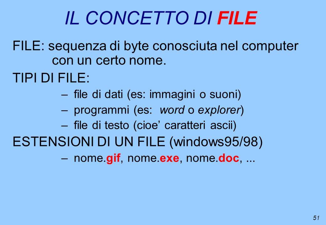 51 IL CONCETTO DI FILE FILE: sequenza di byte conosciuta nel computer con un certo nome. TIPI DI FILE: – file di dati (es: immagini o suoni) – program