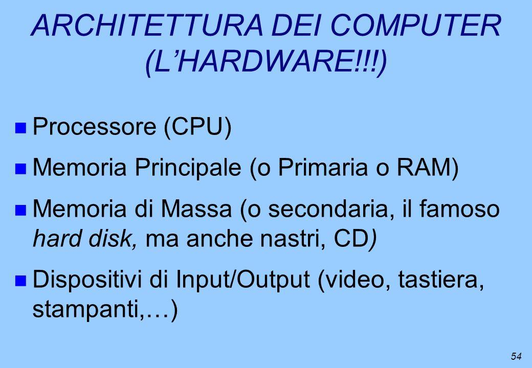 54 ARCHITETTURA DEI COMPUTER (LHARDWARE!!!) n Processore (CPU) n Memoria Principale (o Primaria o RAM) n Memoria di Massa (o secondaria, il famoso har