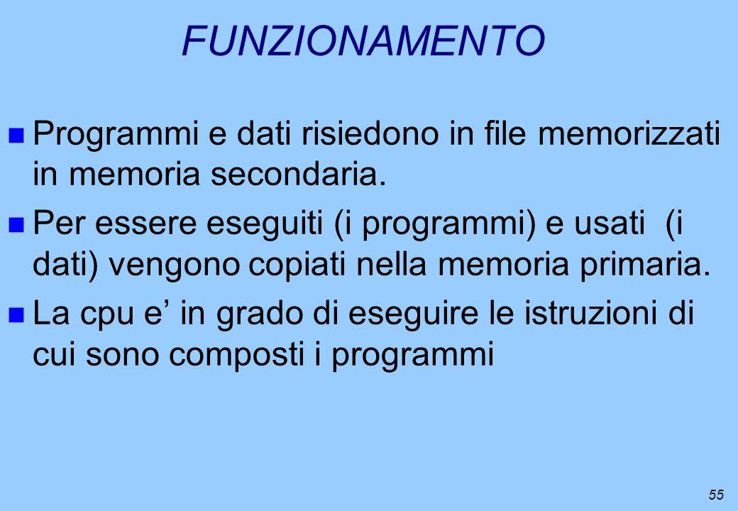 55 FUNZIONAMENTO n Programmi e dati risiedono in file memorizzati in memoria secondaria. n Per essere eseguiti (i programmi) e usati (i dati) vengono