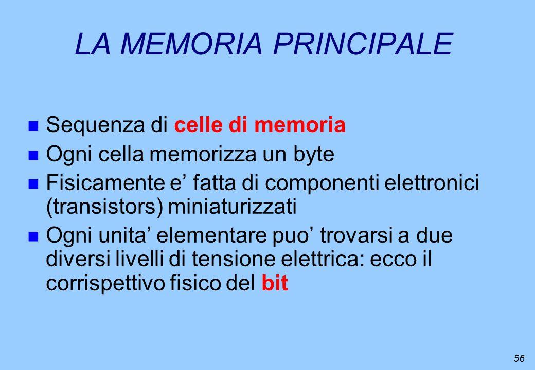 56 LA MEMORIA PRINCIPALE n Sequenza di celle di memoria n Ogni cella memorizza un byte n Fisicamente e fatta di componenti elettronici (transistors) m