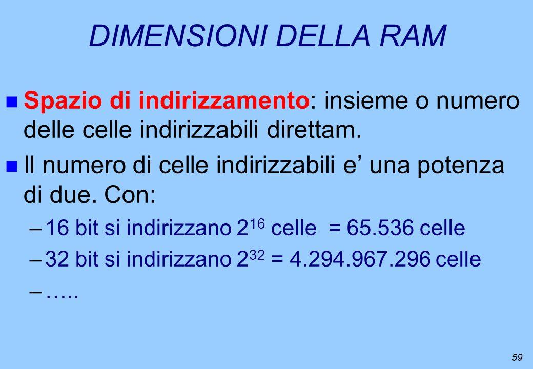 59 DIMENSIONI DELLA RAM n Spazio di indirizzamento: insieme o numero delle celle indirizzabili direttam. n Il numero di celle indirizzabili e una pote