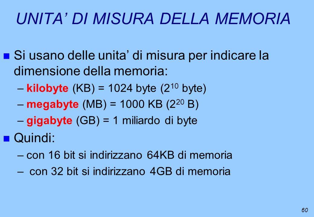 60 UNITA DI MISURA DELLA MEMORIA n Si usano delle unita di misura per indicare la dimensione della memoria: –kilobyte (KB) = 1024 byte (2 10 byte) –me