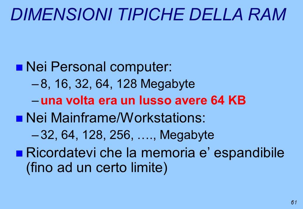 61 DIMENSIONI TIPICHE DELLA RAM n Nei Personal computer: –8, 16, 32, 64, 128 Megabyte –una volta era un lusso avere 64 KB n Nei Mainframe/Workstations