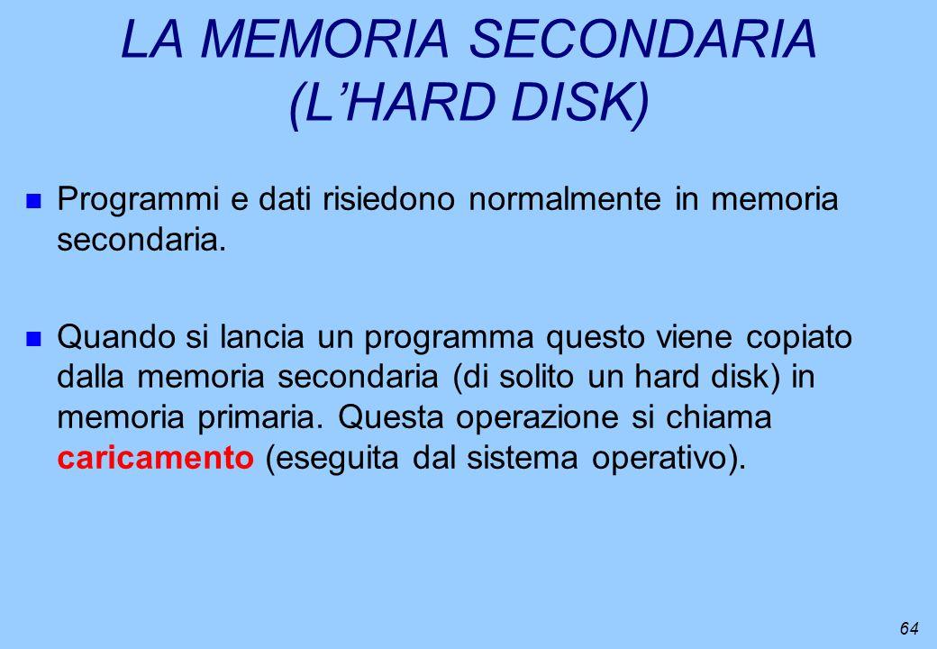 64 LA MEMORIA SECONDARIA (LHARD DISK) n Programmi e dati risiedono normalmente in memoria secondaria. n Quando si lancia un programma questo viene cop