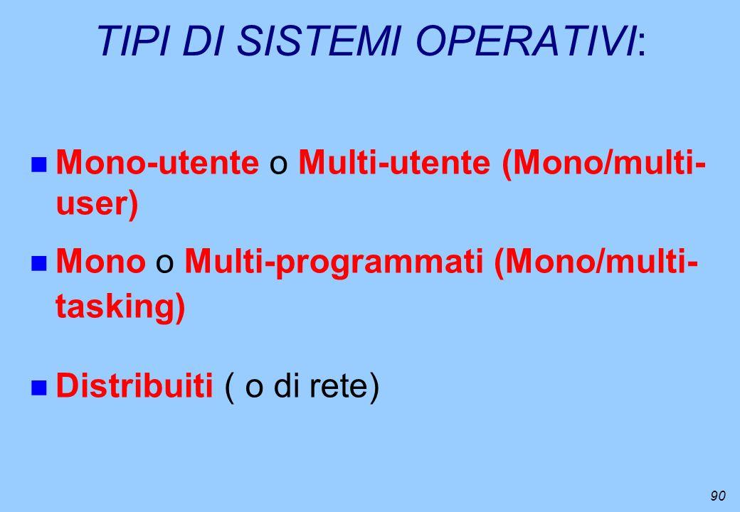 90 TIPI DI SISTEMI OPERATIVI: n Mono-utente o Multi-utente (Mono/multi- user) n Mono o Multi-programmati (Mono/multi- tasking) n Distribuiti ( o di re