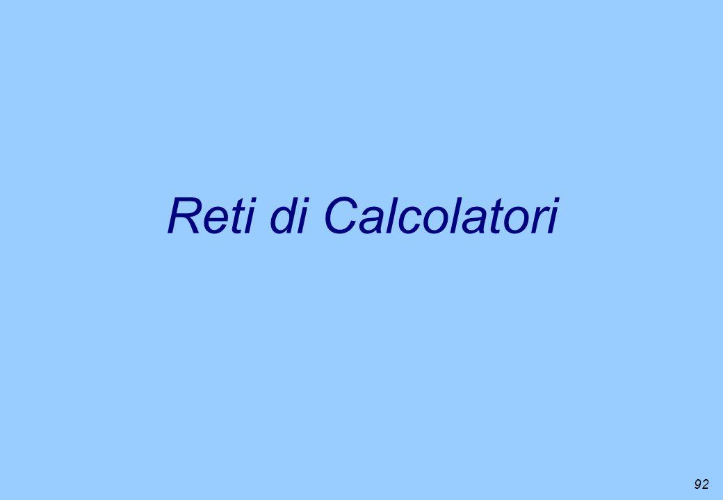 92 Reti di Calcolatori