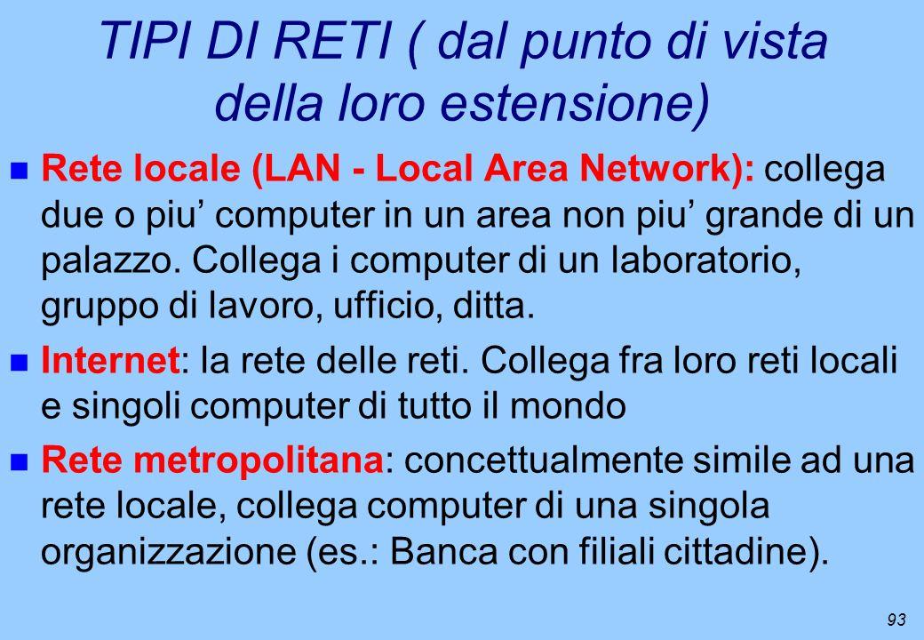 93 TIPI DI RETI (dal punto di vista della loro estensione) n Rete locale (LAN - Local Area Network): collega due o piu computer in un area non piu gra