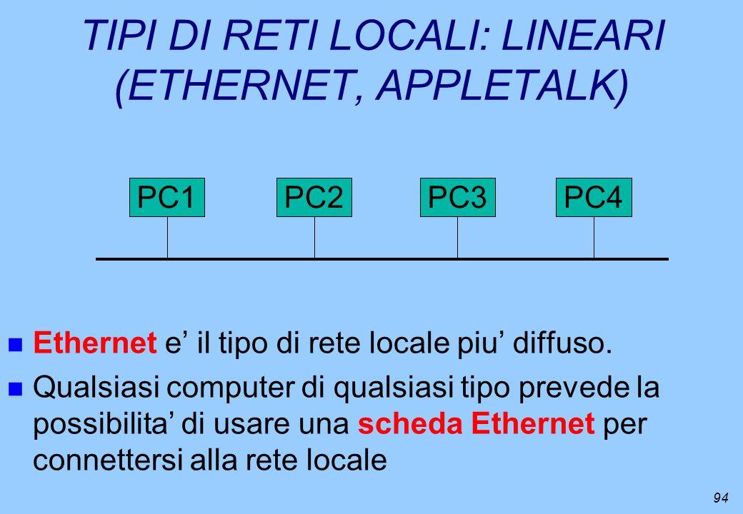 94 TIPI DI RETI LOCALI: LINEARI (ETHERNET, APPLETALK) n Ethernet e il tipo di rete locale piu diffuso. n Qualsiasi computer di qualsiasi tipo prevede