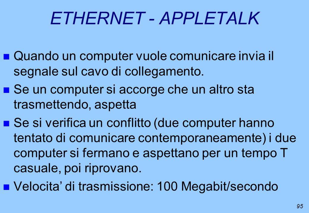 95 ETHERNET - APPLETALK n Quando un computer vuole comunicare invia il segnale sul cavo di collegamento. n Se un computer si accorge che un altro sta