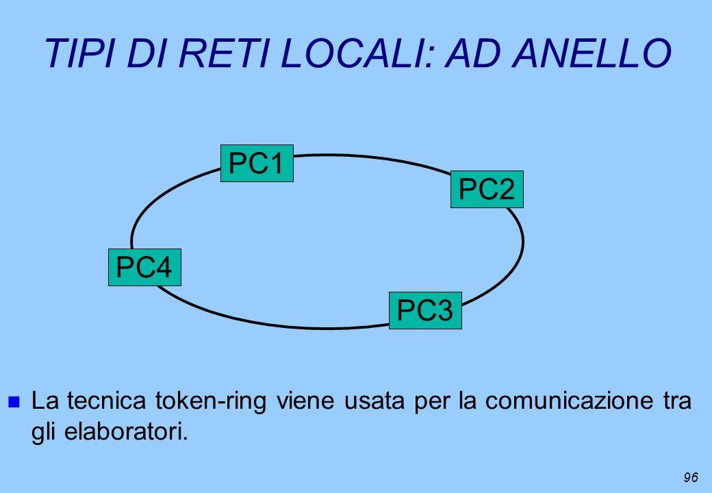 96 TIPI DI RETI LOCALI: AD ANELLO n La tecnica token-ring viene usata per la comunicazione tra gli elaboratori. PC2 PC3 PC4 PC1