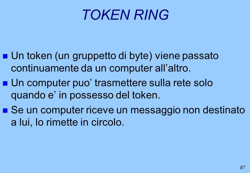 97 n Un token (un gruppetto di byte) viene passato continuamente da un computer allaltro. n Un computer puo trasmettere sulla rete solo quando e in po