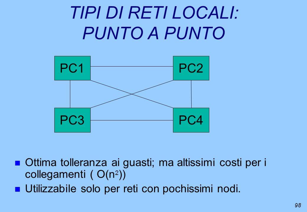 98 TIPI DI RETI LOCALI: PUNTO A PUNTO n Ottima tolleranza ai guasti; ma altissimi costi per i collegamenti ( O(n 2 )) n Utilizzabile solo per reti con