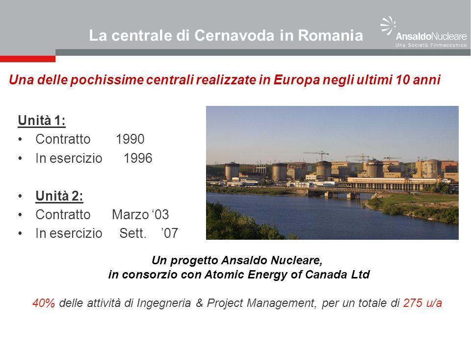 Unità 1: Contratto 1990 In esercizio 1996 Unità 2: ContrattoMarzo 03 In esercizio Sett. 07 Un progetto Ansaldo Nucleare, in consorzio con Atomic Energ