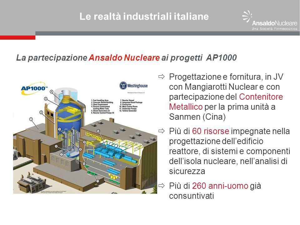 Le realtà industriali italiane La partecipazione Ansaldo Nucleare ai progetti AP1000 Progettazione e fornitura, in JV con Mangiarotti Nuclear e con pa