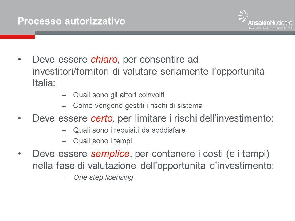 Processo autorizzativo Deve essere chiaro, per consentire ad investitori/fornitori di valutare seriamente lopportunità Italia: –Quali sono gli attori coinvolti –Come vengono gestiti i rischi di sistema Deve essere certo, per limitare i rischi dellinvestimento: –Quali sono i requisiti da soddisfare –Quali sono i tempi Deve essere semplice, per contenere i costi (e i tempi) nella fase di valutazione dellopportunità dinvestimento: –One step licensing