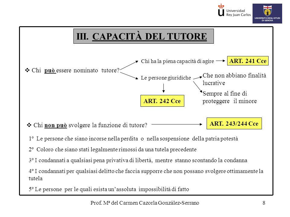 Prof.Mª del Carmen Cazorla González-Serrano9 IV.