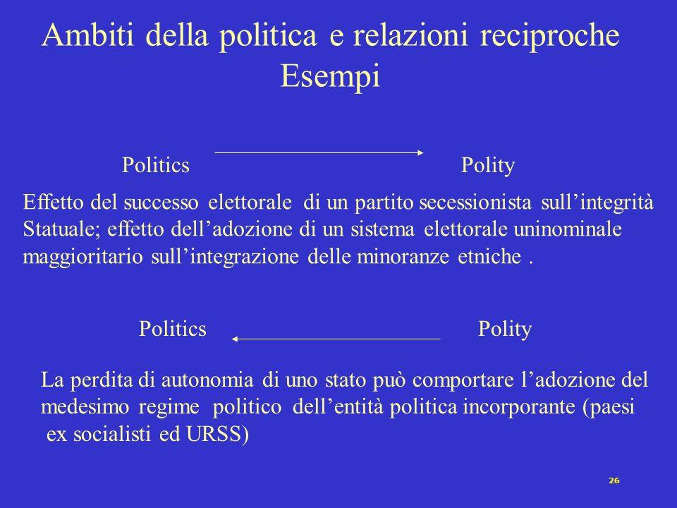 25 Ambiti della politica e relazioni reciproche Esempi PoliticsPolicy PoliticsPolicy Effetto della vittoria di un partito sulle politiche economiche a