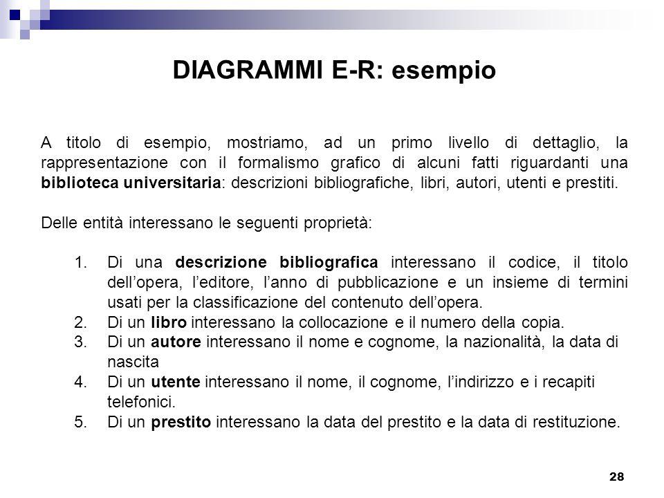 28 DIAGRAMMI E-R: esempio A titolo di esempio, mostriamo, ad un primo livello di dettaglio, la rappresentazione con il formalismo grafico di alcuni fatti riguardanti una biblioteca universitaria: descrizioni bibliografiche, libri, autori, utenti e prestiti.
