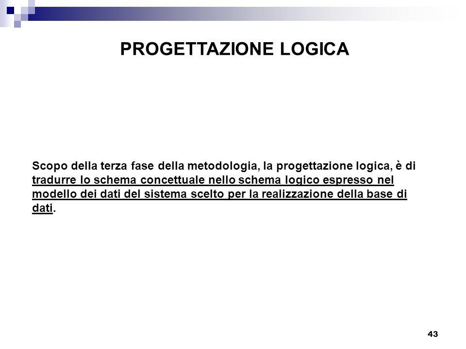 43 PROGETTAZIONE LOGICA Scopo della terza fase della metodologia, la progettazione logica, è di tradurre lo schema concettuale nello schema logico espresso nel modello dei dati del sistema scelto per la realizzazione della base di dati.