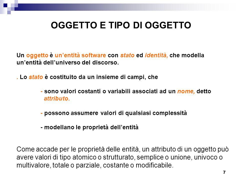 7 Un oggetto è unentità software con stato ed identità, che modella unentità delluniverso del discorso..