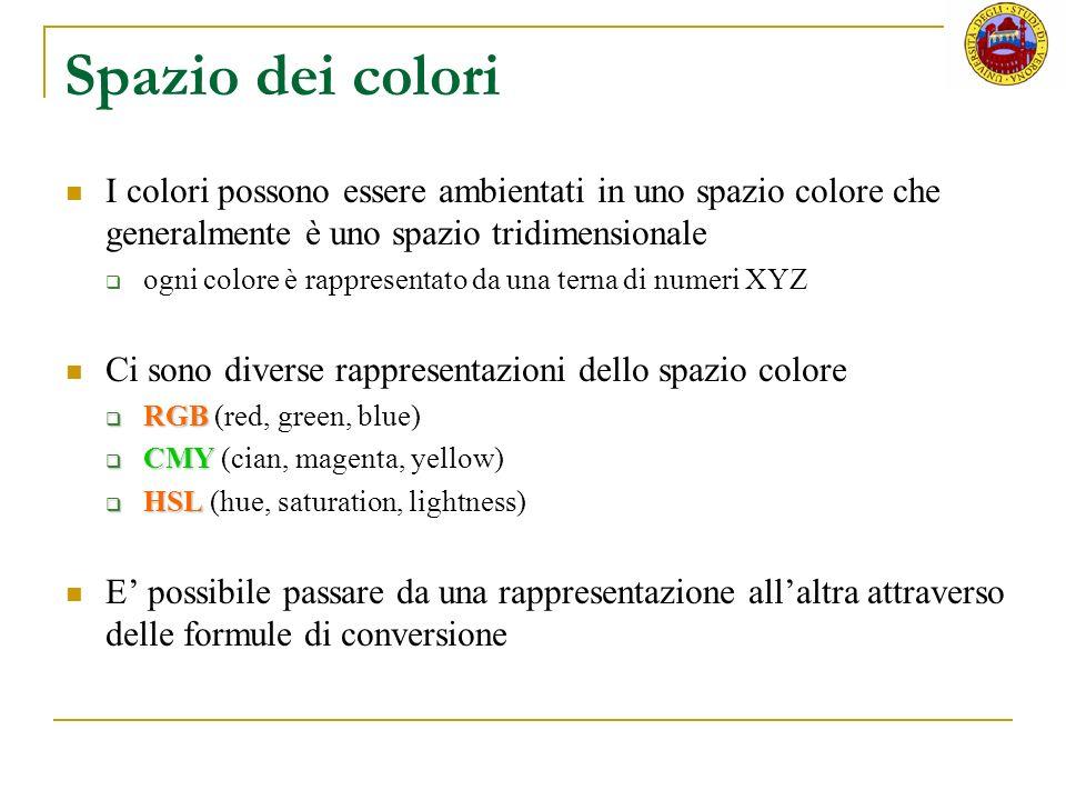 Spazio dei colori I colori possono essere ambientati in uno spazio colore che generalmente è uno spazio tridimensionale ogni colore è rappresentato da