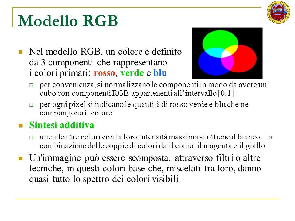 Modello RGB Nel modello RGB, un colore è definito da 3 componenti che rappresentano i colori primari: rosso, verde e blu per convenienza, si normalizz