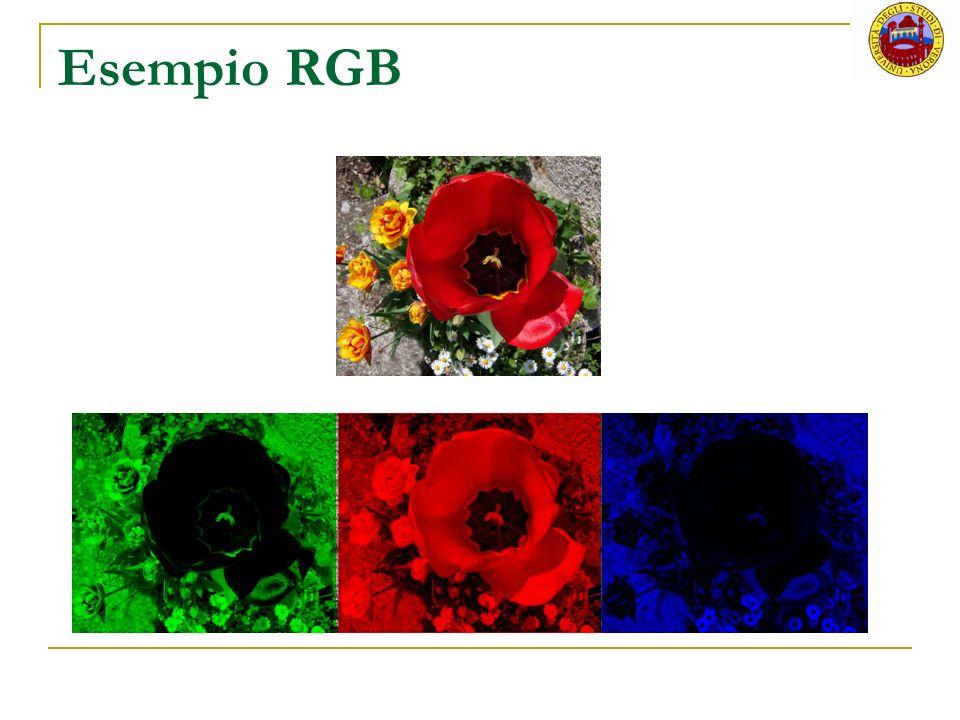 Esempio RGB