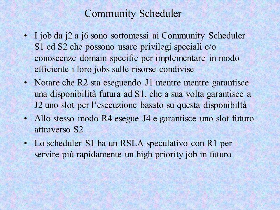 Community Scheduler I job da j2 a j6 sono sottomessi ai Community Scheduler S1 ed S2 che possono usare privilegi speciali e/o conoscenze domain specific per implementare in modo efficiente i loro jobs sulle risorse condivise Notare che R2 sta eseguendo J1 mentre mentre garantisce una disponibilità futura ad S1, che a sua volta garantisce a J2 uno slot per lesecuzione basato su questa disponibiltà Allo stesso modo R4 esegue J4 e garantisce uno slot futuro attraverso S2 Lo scheduler S1 ha un RSLA speculativo con R1 per servire più rapidamente un high priority job in futuro