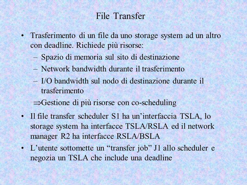 File Transfer Trasferimento di un file da uno storage system ad un altro con deadline.