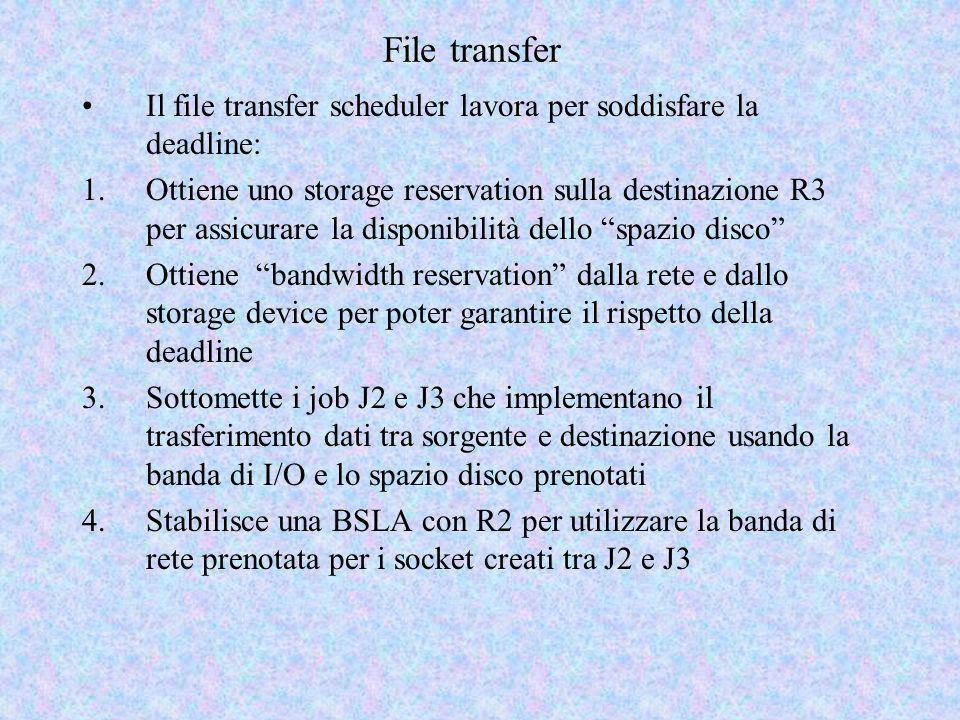 File transfer Il file transfer scheduler lavora per soddisfare la deadline: 1.Ottiene uno storage reservation sulla destinazione R3 per assicurare la disponibilità dello spazio disco 2.Ottiene bandwidth reservation dalla rete e dallo storage device per poter garantire il rispetto della deadline 3.Sottomette i job J2 e J3 che implementano il trasferimento dati tra sorgente e destinazione usando la banda di I/O e lo spazio disco prenotati 4.Stabilisce una BSLA con R2 per utilizzare la banda di rete prenotata per i socket creati tra J2 e J3
