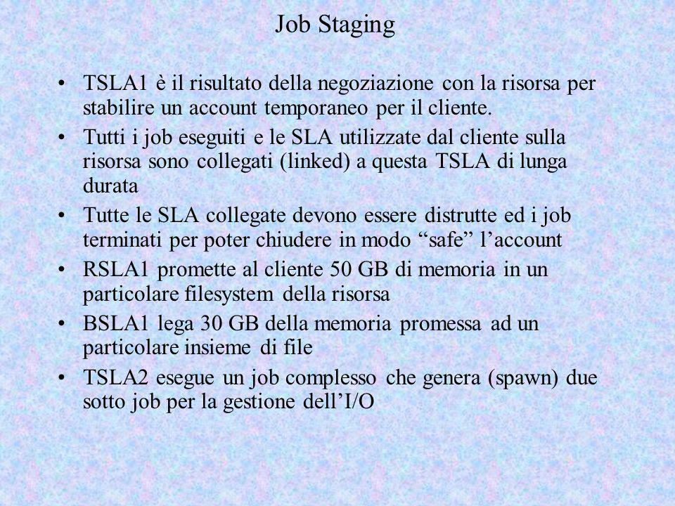 Job Staging TSLA1 è il risultato della negoziazione con la risorsa per stabilire un account temporaneo per il cliente.