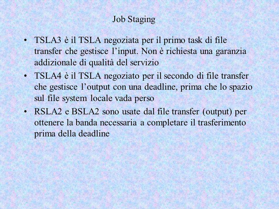 Job Staging TSLA3 è il TSLA negoziata per il primo task di file transfer che gestisce linput.