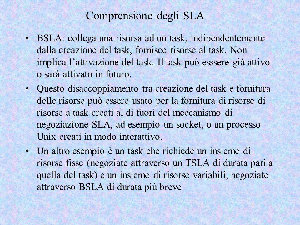 Comprensione degli SLA BSLA: collega una risorsa ad un task, indipendentemente dalla creazione del task, fornisce risorse al task.