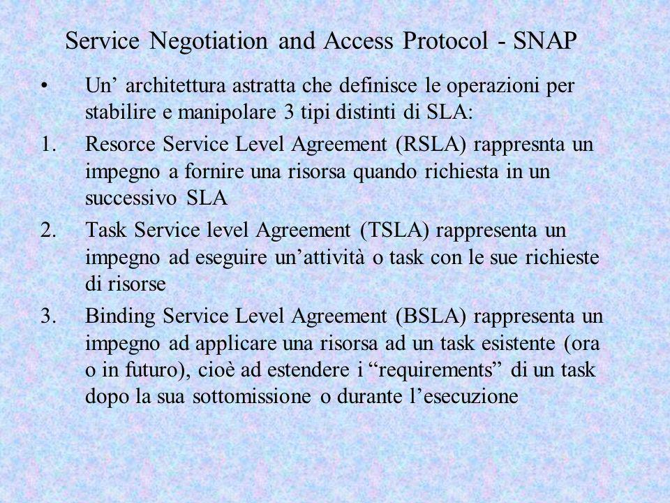 Utilizzo di SLA collegate per casi più complessi Dependent SLAs nest intrinsically –BSLA2 defined in terms of RSLA2 and TSLA4 Chained SLAs simplify negotiation –Optionally link destruction/reclamation TSLA1 RSLA1 BSLA1 TSLA2 TSLA3 Stage out Stage in time BSLA2 RSLA2 TSLA4 Net 30 GB for /scratch/tmpuser1/foo/* files Complex job 50 GB in /scratch filesystem account tmpuser1