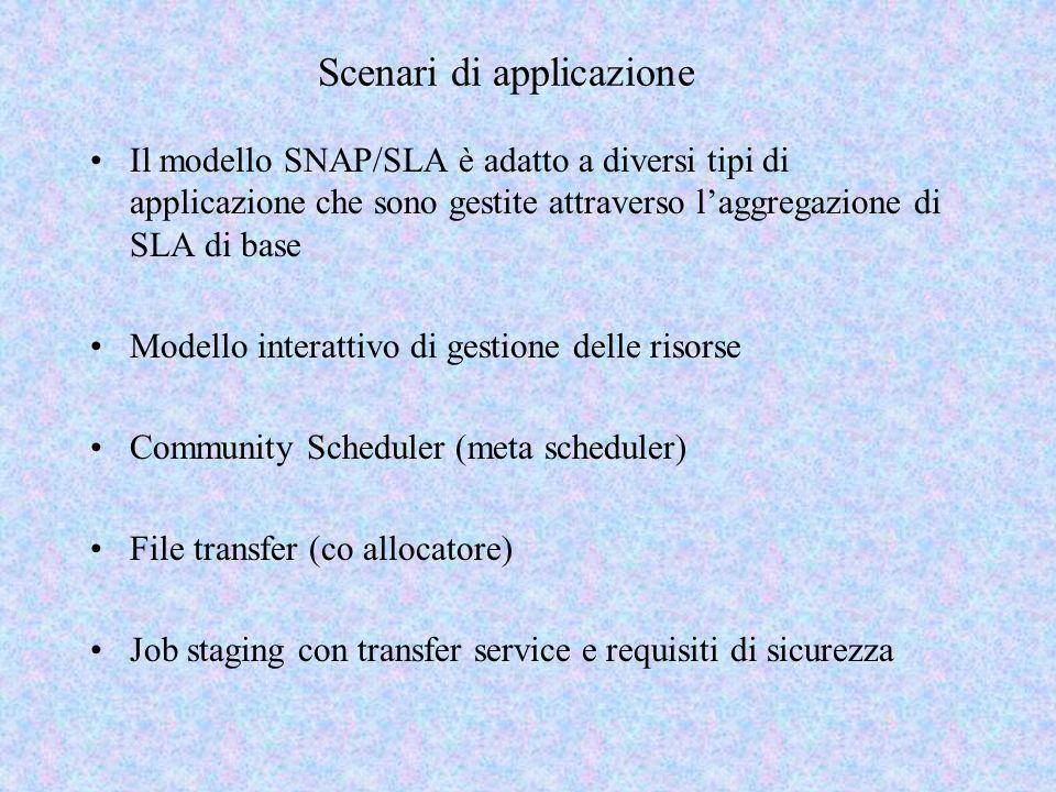 Scenari di applicazione Il modello SNAP/SLA è adatto a diversi tipi di applicazione che sono gestite attraverso laggregazione di SLA di base Modello interattivo di gestione delle risorse Community Scheduler (meta scheduler) File transfer (co allocatore) Job staging con transfer service e requisiti di sicurezza