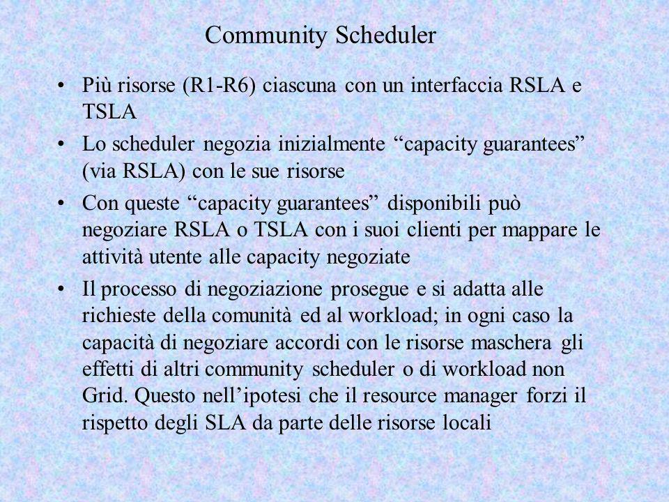 Community Scheduler I Community Scheduler (S1, S2) hanno uninterfaccia TSLA verso lutente Gli utenti interagiscono con il comunity o con il resource level scheduler in modo adeguato rispetto ai loro obiettivi ed ai loro privilegi Il cliente privilegiato con il job j7 non ha bisogno di una RSLA ne dellaiuto del community scheduler percheè le sue esigenze sono espresse direttamente nel TSLA con la risorsa R6 Il cliente con il job j1 acquisisce una RSLA da R2 come anticipazione della sua richiesta ed utilizza questa prenotazione in un TSLA