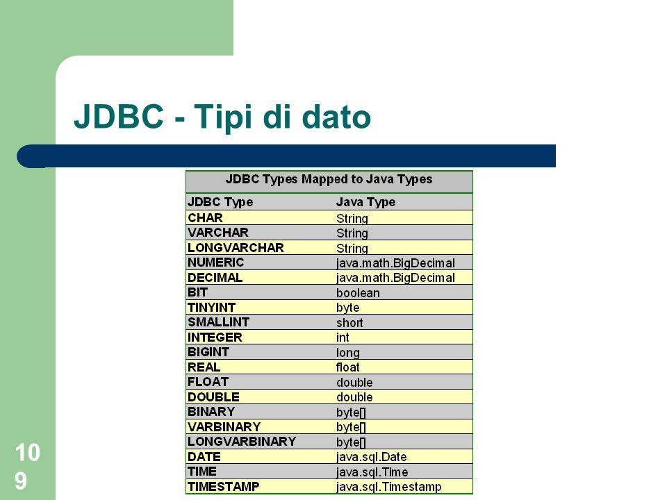 SQL da programma 109 JDBC - Tipi di dato