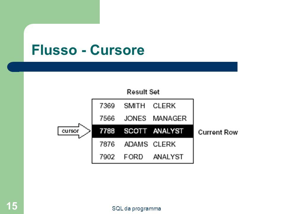 SQL da programma 15 Flusso - Cursore