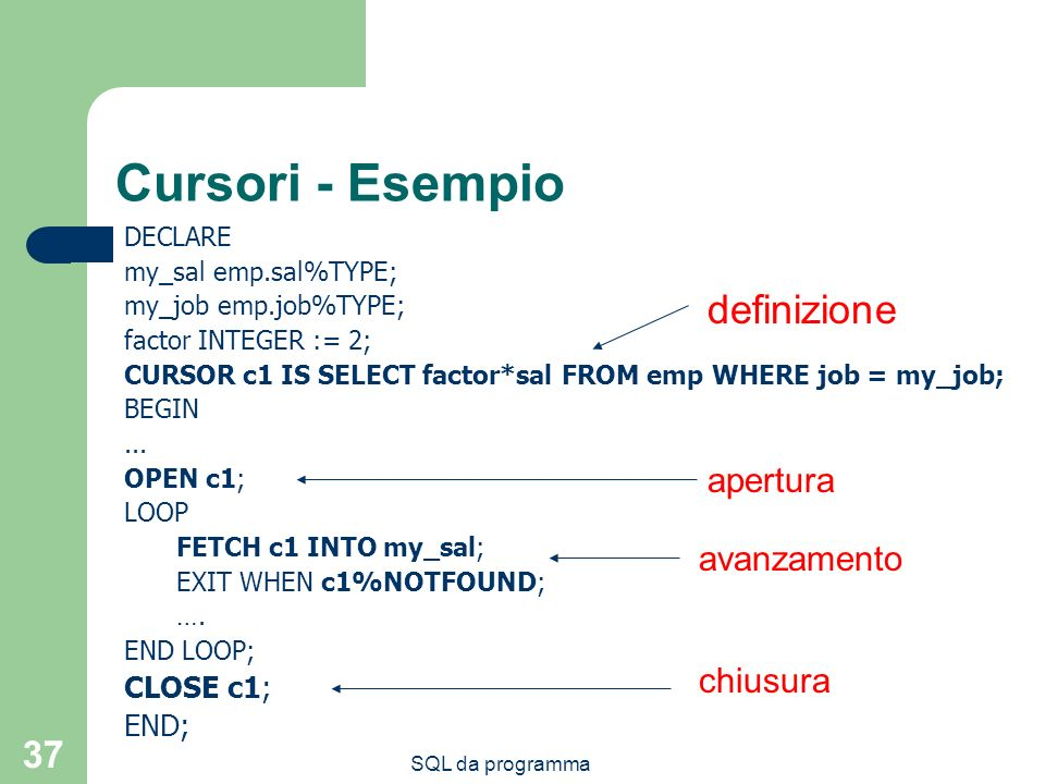 SQL da programma 37 Cursori - Esempio DECLARE my_sal emp.sal%TYPE; my_job emp.job%TYPE; factor INTEGER := 2; CURSOR c1 IS SELECT factor*sal FROM emp W