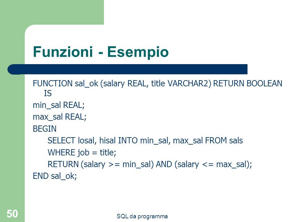 SQL da programma 50 Funzioni - Esempio FUNCTION sal_ok (salary REAL, title VARCHAR2) RETURN BOOLEAN IS min_sal REAL; max_sal REAL; BEGIN SELECT losal, hisal INTO min_sal, max_sal FROM sals WHERE job = title; RETURN (salary >= min_sal) AND (salary <= max_sal); END sal_ok;