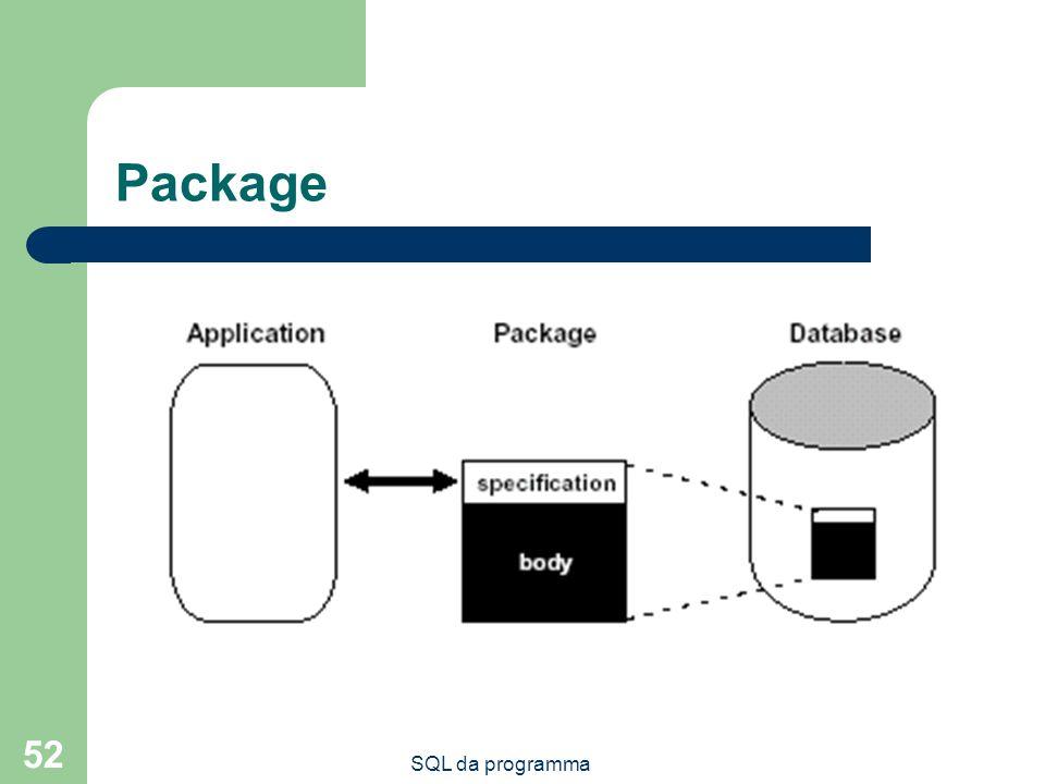 SQL da programma 52 Package