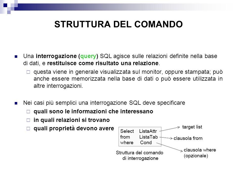 STRUTTURA DEL COMANDO Una interrogazione (query) SQL agisce sulle relazioni definite nella base di dati, e restituisce come risultato una relazione. q